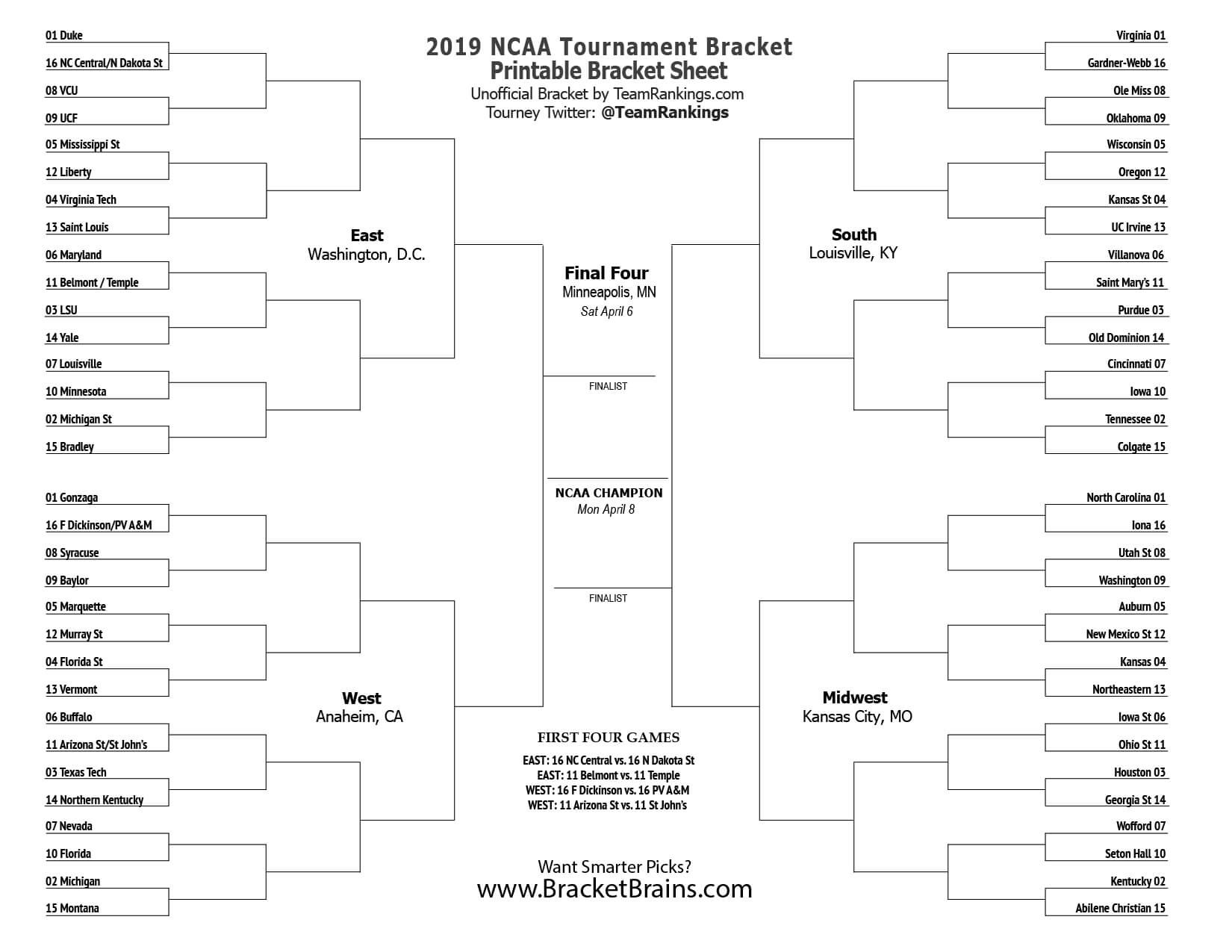 March Madness Bracket Sheet  Icardcmic Intended For Blank Ncaa Bracket Template