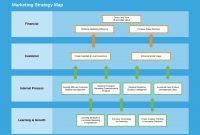 Marketing Plan Template Docx • Business Template Ideas inside Business Intelligence Plan Template