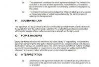 Master Franchise Agreement  Franchising Australia  Precedents Online intended for Master Franchise Agreement Template
