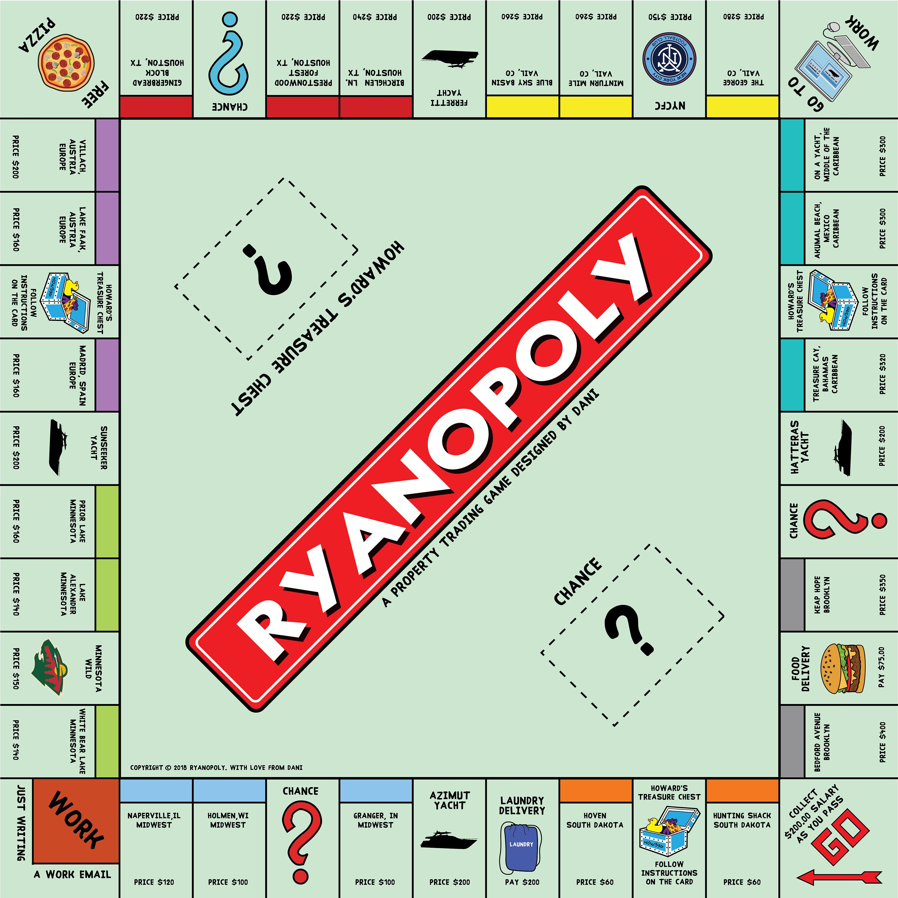 Monopoly Board Postercustom Designed Imagedigital File Only  Etsy With Monopoly Chance Cards Template