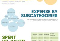 Monthly Budget Report Template  Venngage regarding Annual Budget Report Template