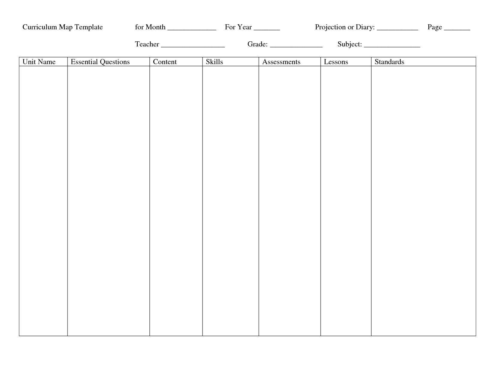 Monthly Curriculum Map Template  Curriculum Map Template  Download Regarding Blank Curriculum Map Template