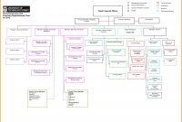 Ms Word Flow Chart Template Blank Rehage Codeemperor Com regarding Microsoft Word Flowchart Template