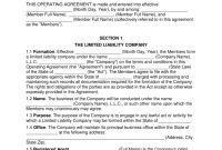 Multimember Llc Operating Agreement Template  Eforms – Free throughout S Corp Shareholder Agreement Template