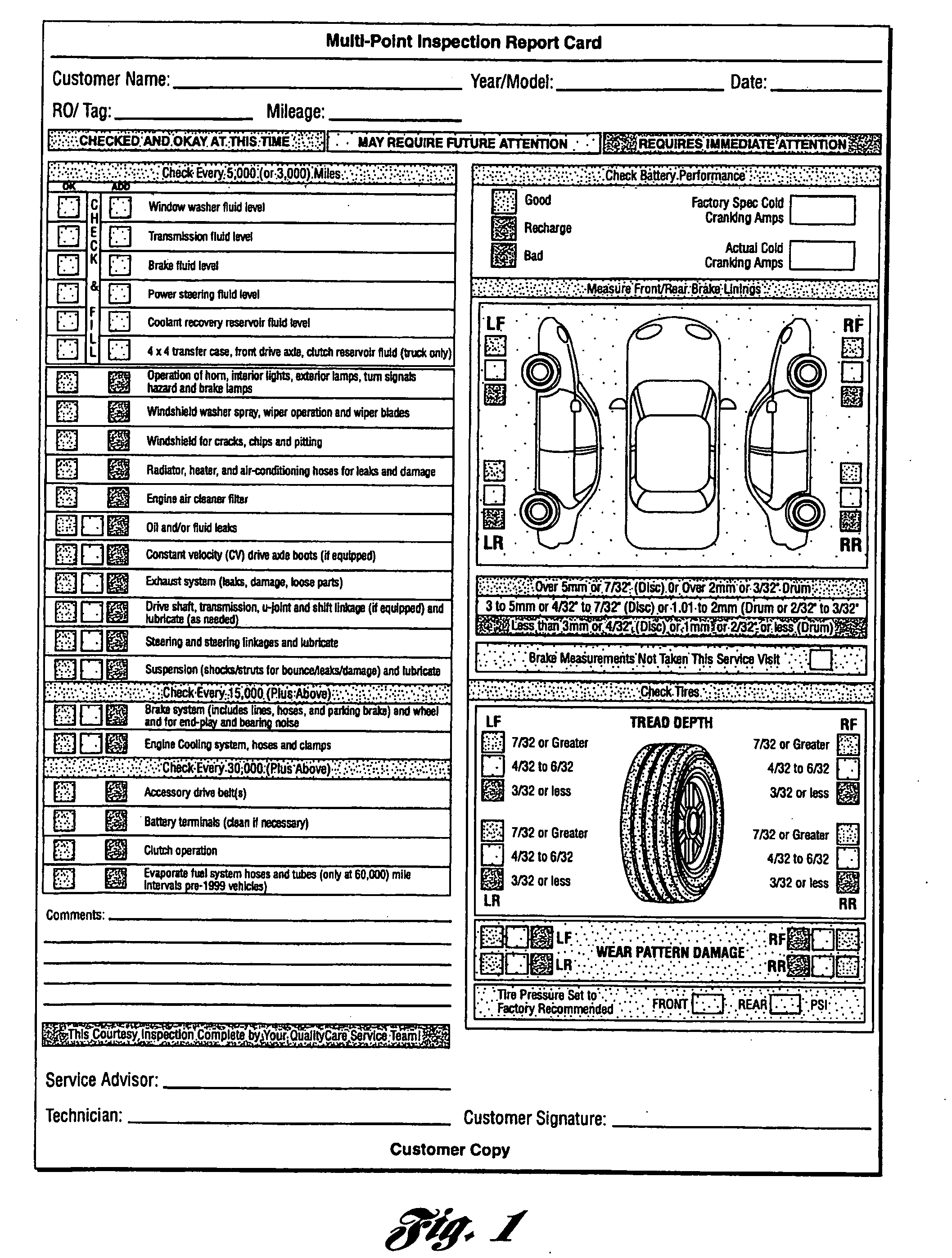 Multipoint Inspection Report Card As Recommendedford Motor In Truck Condition Report Template