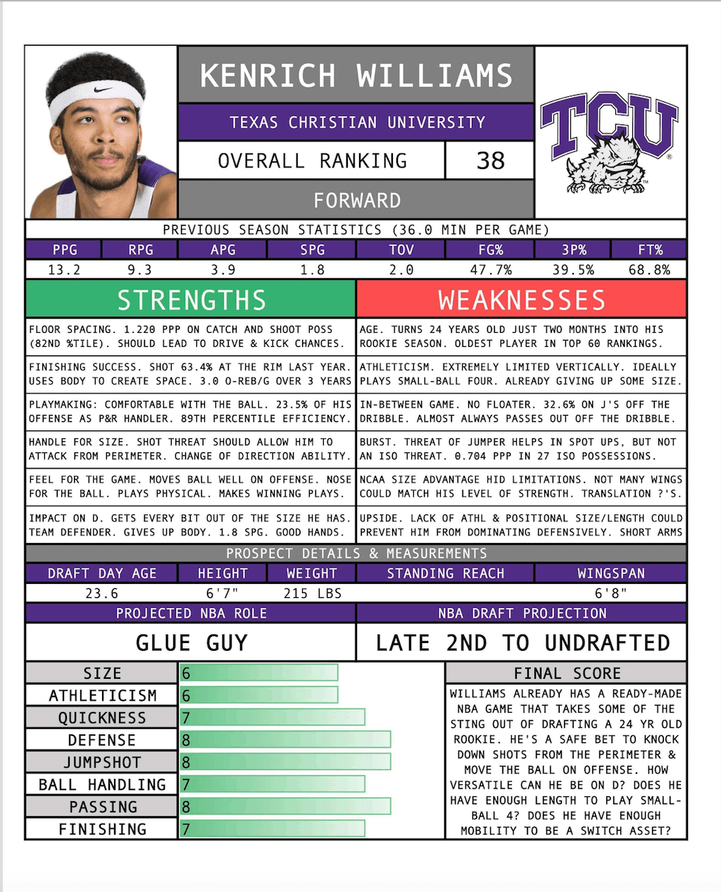 Nba Draft  Full Scouting Reports Sample  Nbadraft Pertaining To Basketball Player Scouting Report Template