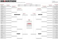 Ncaa Bracket  Full Printable March Madness Bracket  Sbnation inside Blank March Madness Bracket Template