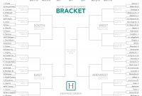 Ncaa Tournament Bracket  Printable March Madness Sheet With intended for Blank March Madness Bracket Template