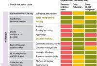 New  Business Risk Register Template  Digitalcorner inside Small Business Risk Assessment Template