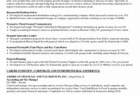 New Financial Advisor Business Plan Framework Template Awesome pertaining to Merrill Lynch Business Plan Template