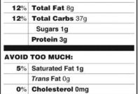 New Labeling Requirements Would Give Consumers More Information On with Ingredient Label Template
