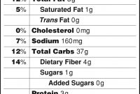 New Nutrition Labeling Changes Could Have Big Implications For pertaining to Nutrition Label Template Word