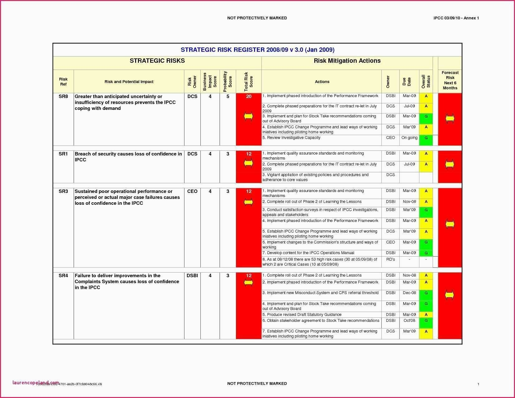 New Raci Template Xls Exceltemplate Xls Xlstemplate Xlsformat Inside Risk Management Agreement Template