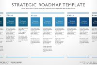 Nine Phase Business Timeline Roadmapping Presentation Template – My pertaining to Business Development Presentation Template
