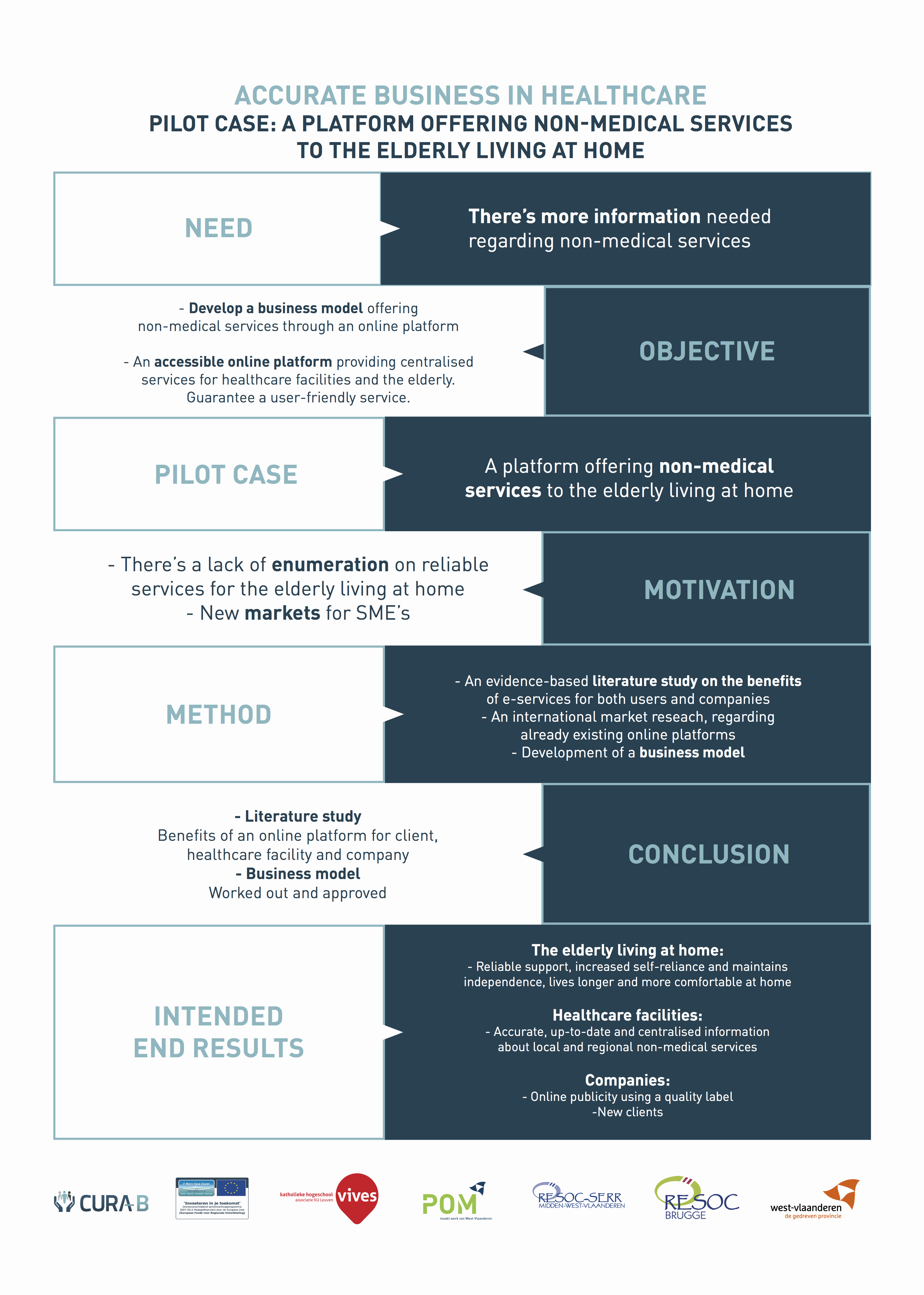 Non Medical Home Care Business Plan Template Templates Beautiful In Non Medical Home Care Business Plan Template
