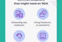 Nondisclosure Agreement Nda Form  Create A Free Nda Form with Non Disclosure Non Circumvention Agreement Template