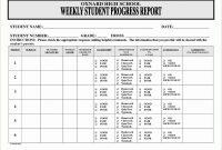 Nursing Shift Report Template Ideas Stirring Sheet Pdf Change Of regarding Nursing Shift Report Template