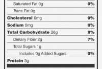 Nutrition Birthday Nutrition Facts Label Template for Nutrition Label Template Word
