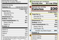Nutrition Label Template Word – Juvecenitdelacabrera – Label Maker pertaining to Nutrition Label Template Word