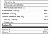 Nutrition News New Nutrition Label Generator in Blank Food Label Template