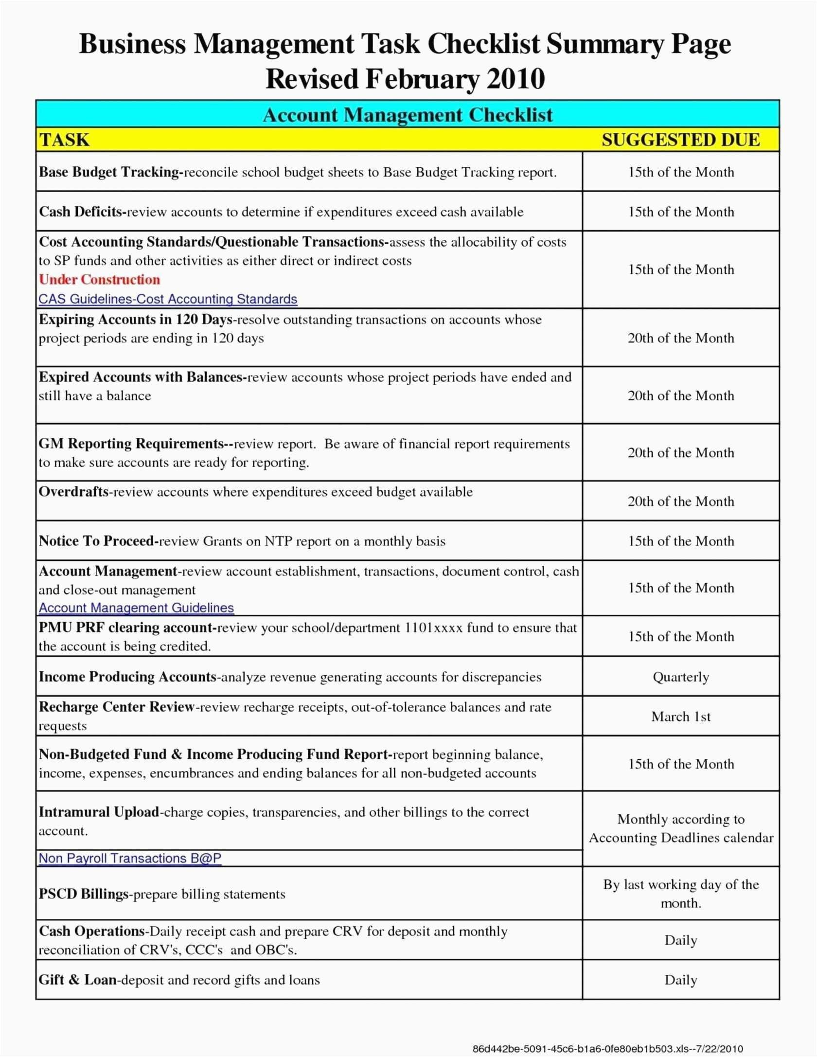 Operational Review Report Template  Mandanlibrary With Business Review Report Template