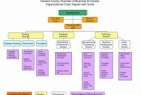 Organizational Chart For Small Business – Guiaubuntupt with Small Business Organizational Chart Template