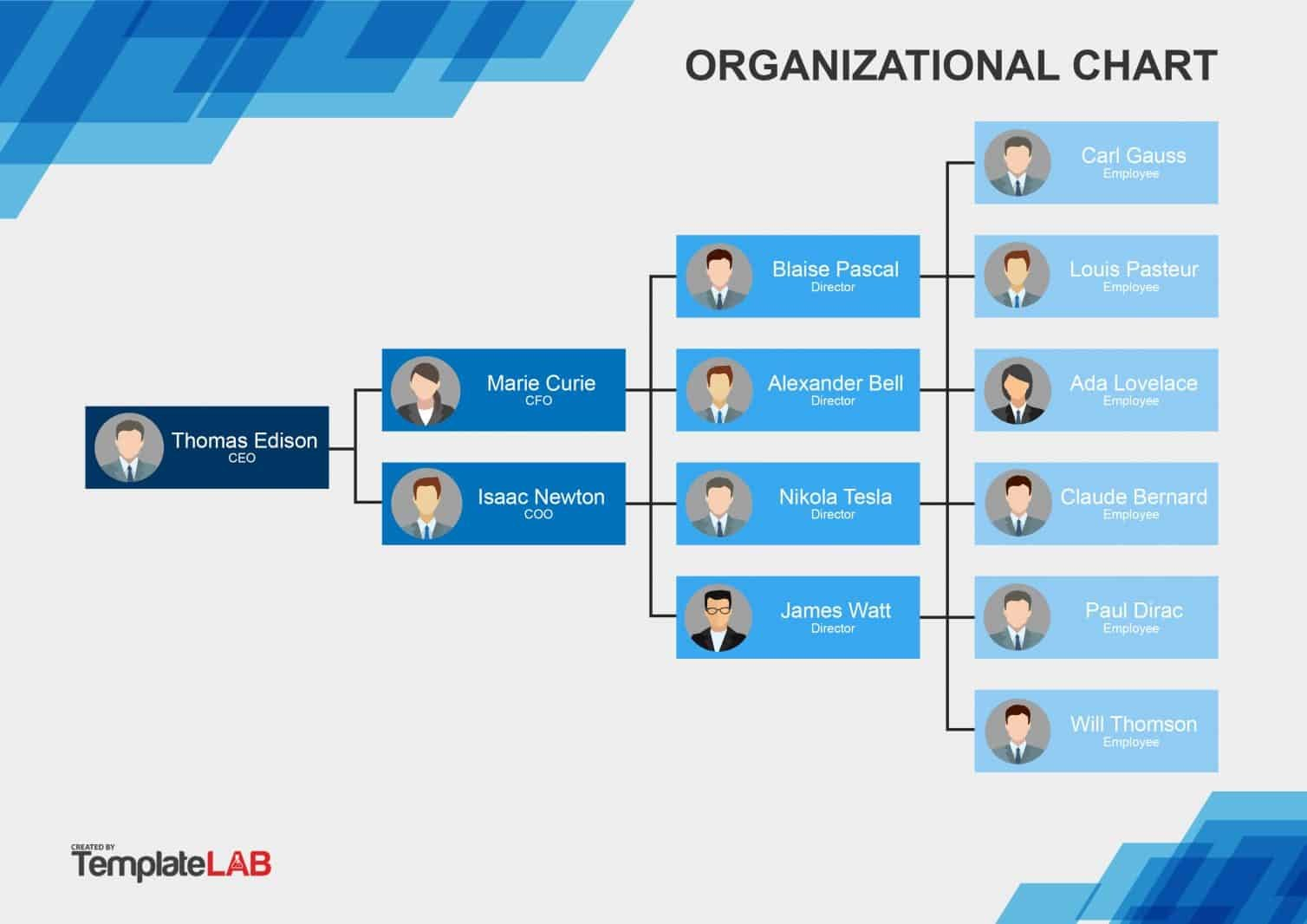 Organizational Chart Templates Word Excel Powerpoint For Microsoft Powerpoint Org Chart Template