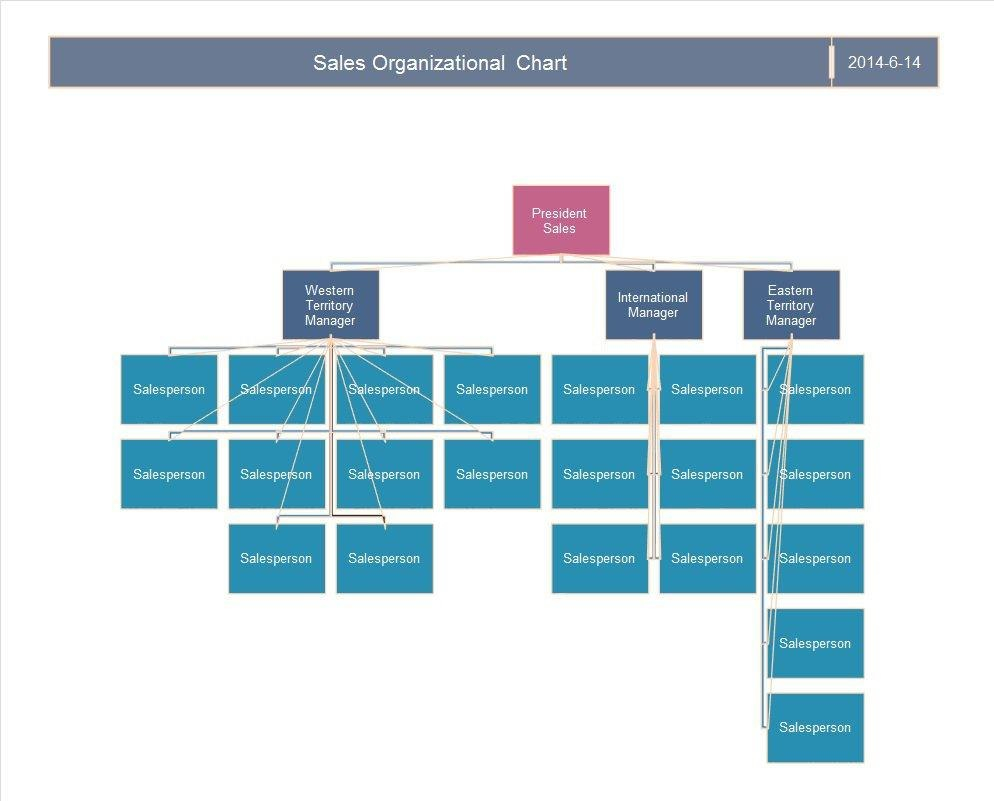 Organizational Chart Templates Word Excel Powerpoint Pertaining To Free Blank Organizational Chart Template