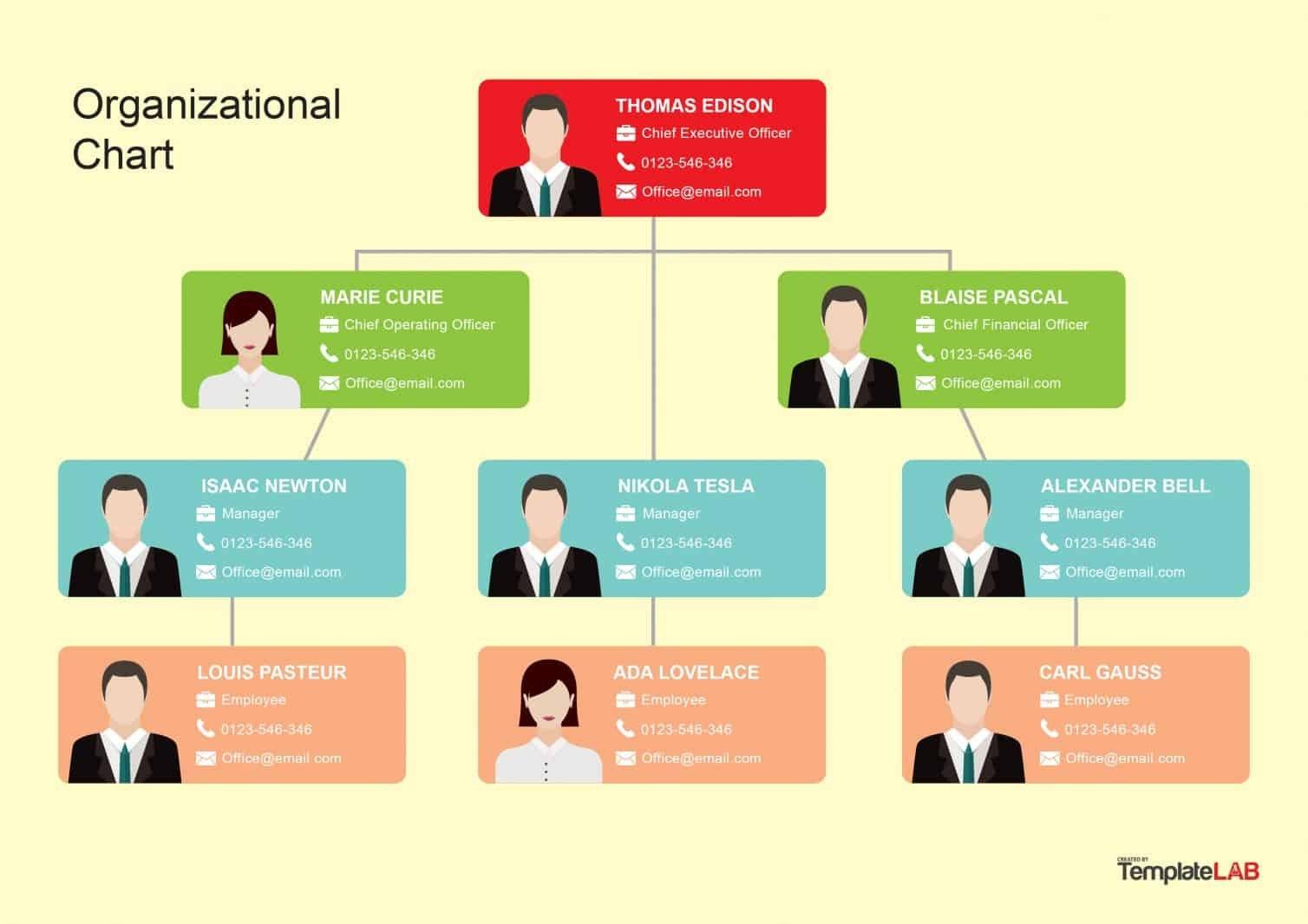 Organizational Chart Templates Word Excel Powerpoint Regarding Microsoft Powerpoint Org Chart Template