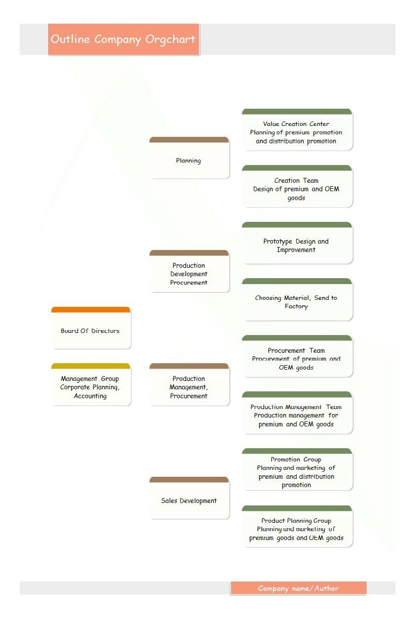 Organizational Chart Templates Word Excel Powerpoint Throughout Microsoft Powerpoint Org Chart Template