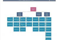 Organizational Chart Templates Word Excel Powerpoint throughout Word Org Chart Template