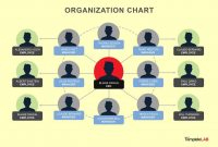 Organizational Chart Templates Word Excel Powerpoint with Word Org Chart Template