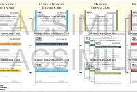 Osha Outreach Training Program  Card Hierarchy  Occupational for Osha 10 Card Template