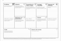 Osterwalder Business Model Template  Caquetapositivo pertaining to Osterwalder Business Model Template
