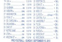 Parlay Bets In The Nfl Within Football Betting Card Template