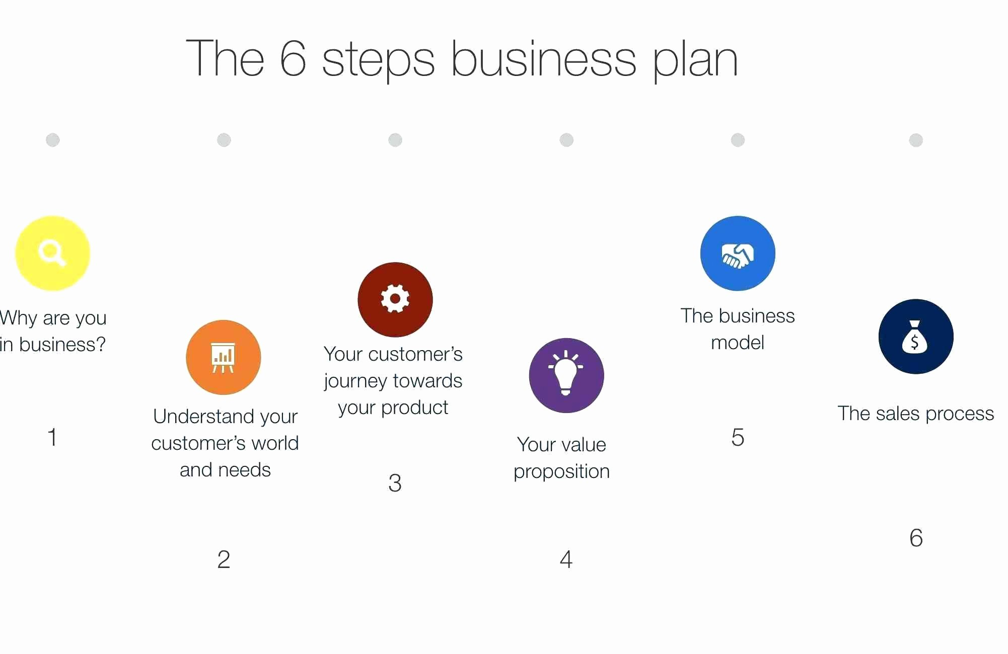 Party Rental Business Plan Template – Guiaubuntupt With Regard To Mckinsey Business Plan Template