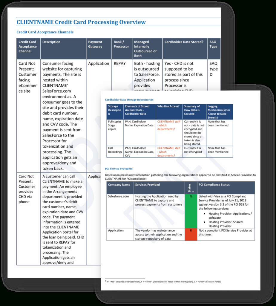 Pci Dss Compliance Consulting Services  Halock Security Labs Throughout Pci Dss Gap Analysis Report Template