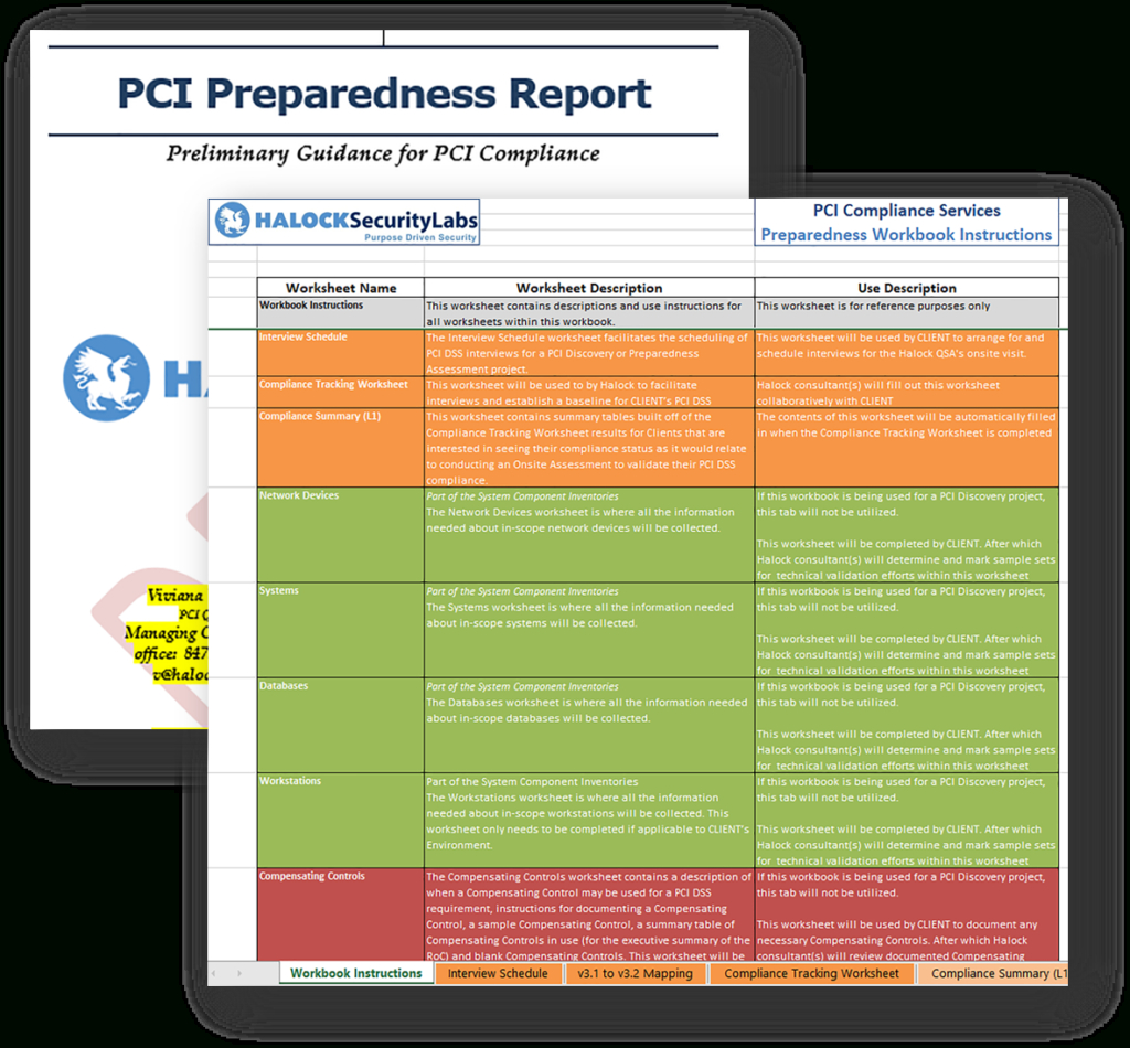 Pci Dss Compliance Consulting Services  Halock Security Labs With Pci Dss Gap Analysis Report Template