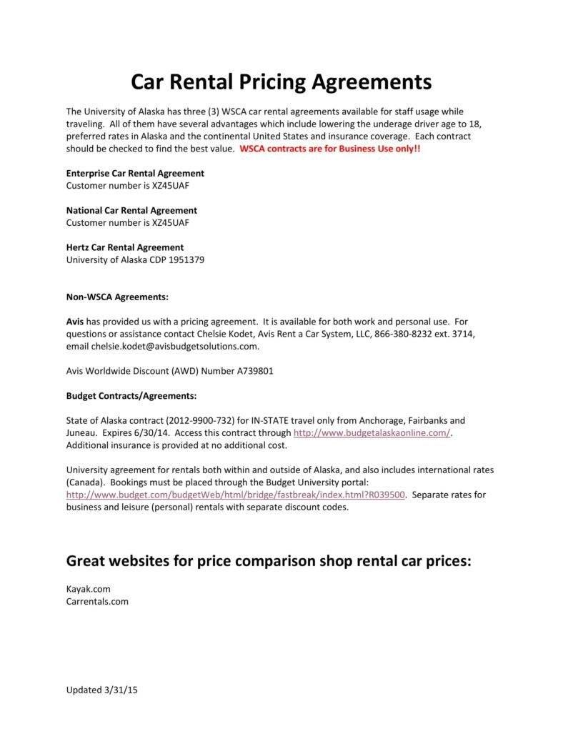 Personal Car Rental Agreement Templates  Pdf Word  Free For Vehicle Rental Agreement Template