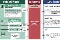 """Pilot Testing Begins On An """"Information Bank"""" A New System For for Pilot Test Agreement Template"""