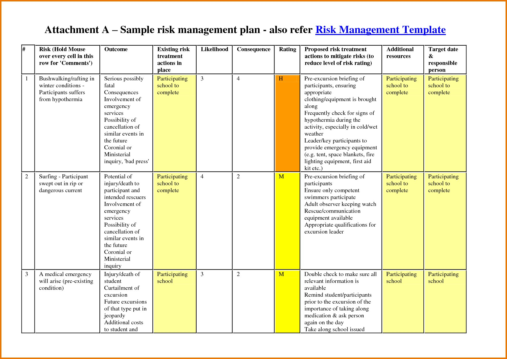 Plan Template Risk Management Example Templates Powerpoint Qpk Pertaining To Risk Management Agreement Template