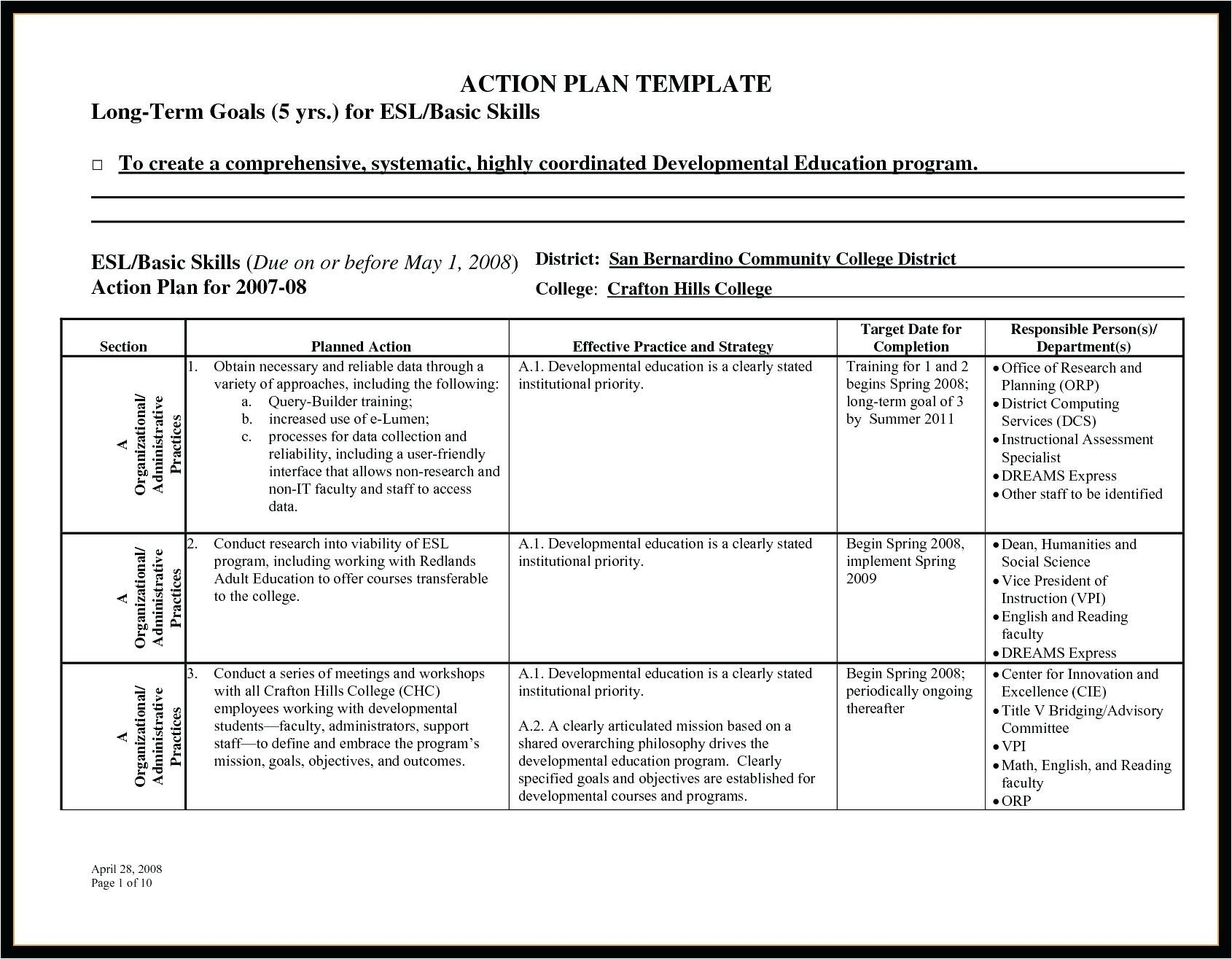 Plan Template Technical Support Reliability Report Awesome Within Reliability Report Template