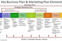 Plan Templates Startup Business Template Top Simple Free Excel intended for Simple Startup Business Plan Template