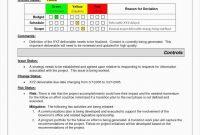 Plans Acceptance Test Plan  Uat Best Template Templates Example with Acceptance Test Report Template
