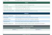 Plans It Strategic Singular Plan Template Templates Doc  Year inside Legal Department Strategic Plan Template