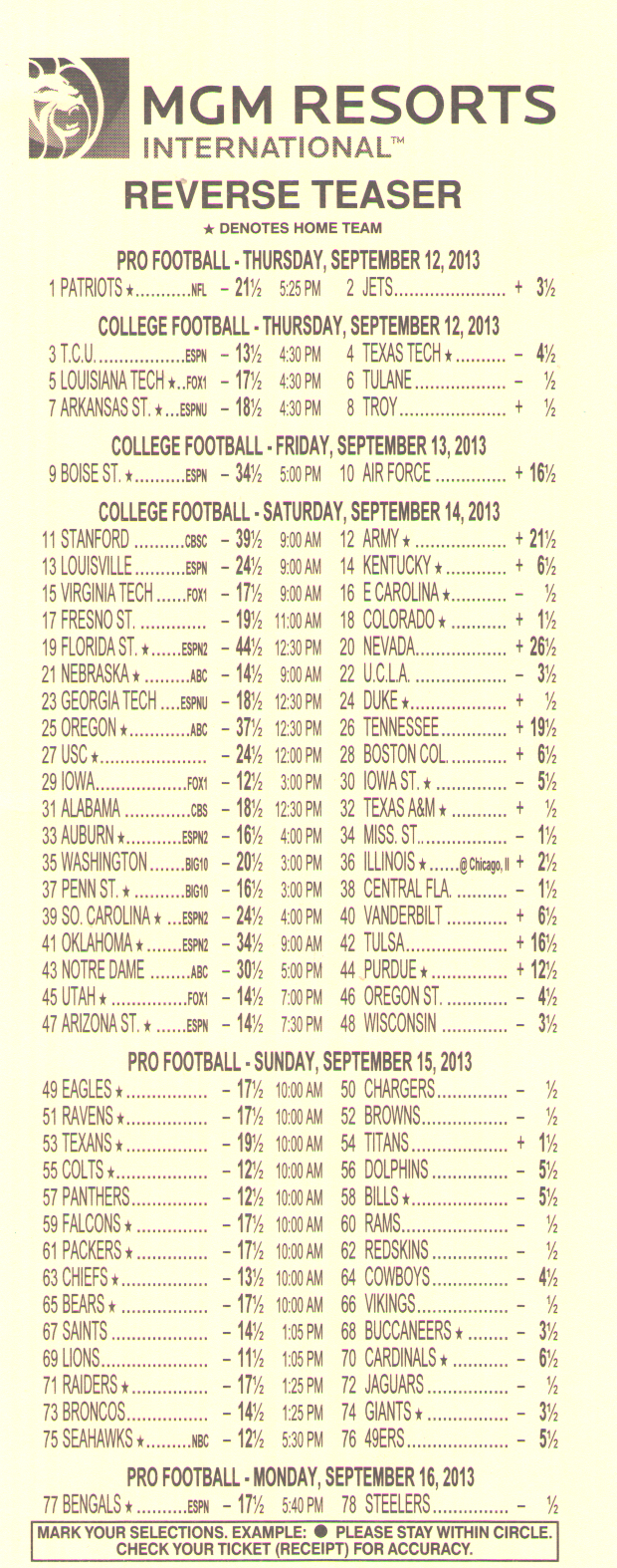 Pleaser Bets In The Nfl For Football Betting Card Template