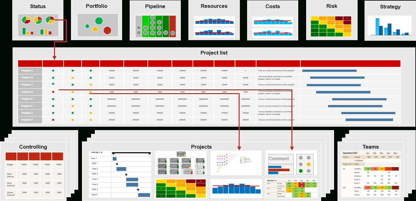 Pmo Reports For Project And Portfolio Management Requirements For Project Portfolio Status Report Template