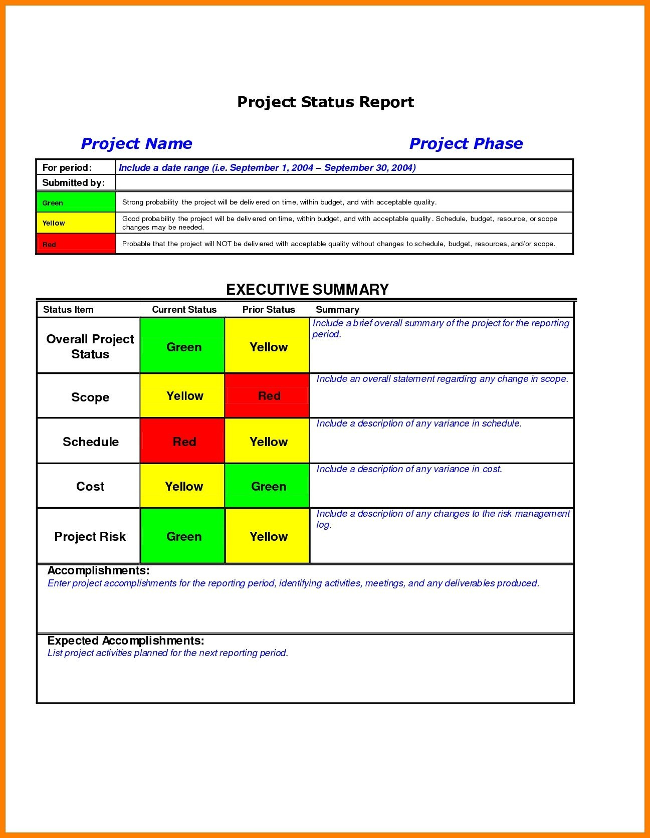 Portfolio Management Reporting Templates Or Sample Project Portfolio With Regard To Portfolio Management Reporting Templates