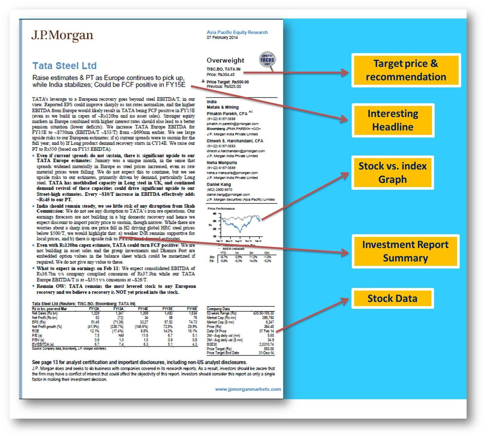 Powerful Golden Rules To Write Equity Research Report In Stock Analyst Report Template