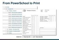 Powerteacher Pro Certification Standardsbased Grading Setup  Ppt inside Powerschool Reports Templates